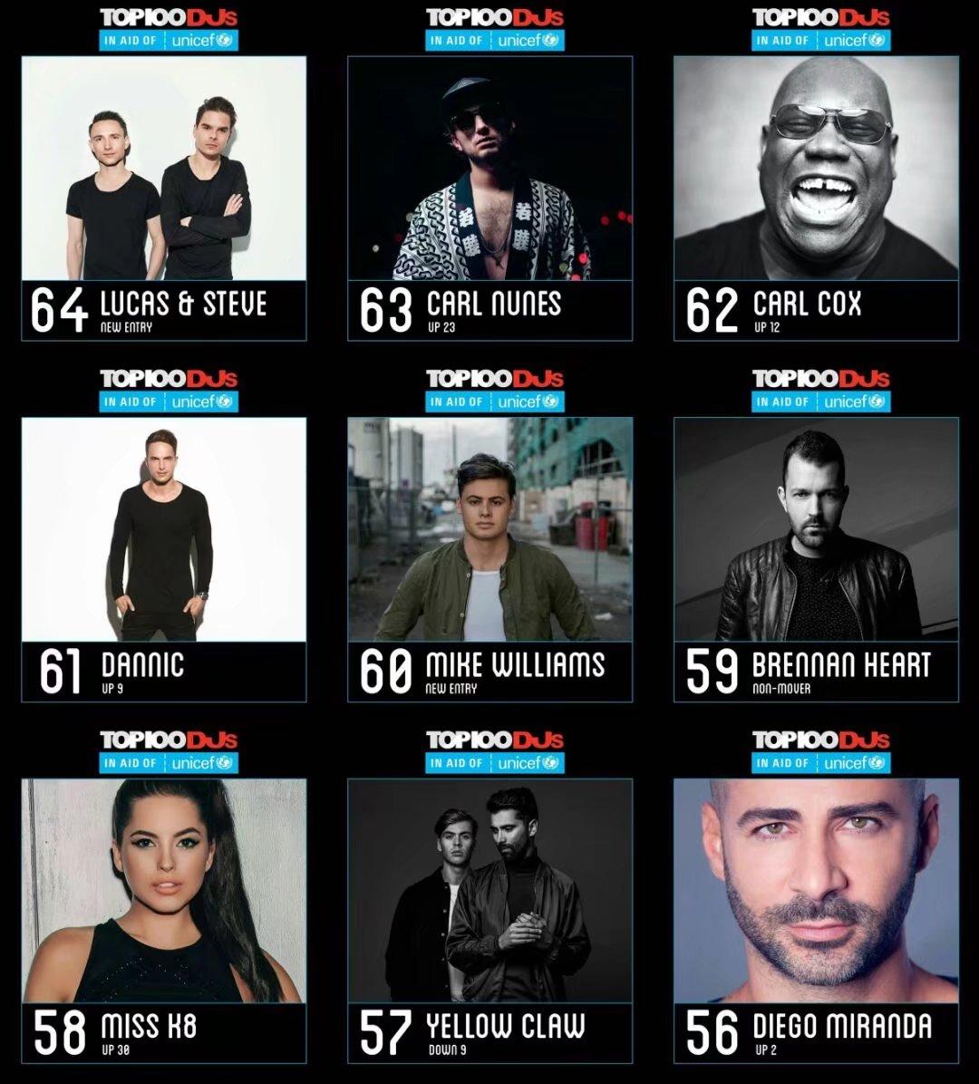2020百大dj排行榜_2018百大DJ排行榜已开始投票